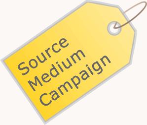price tag reading source medium campaign