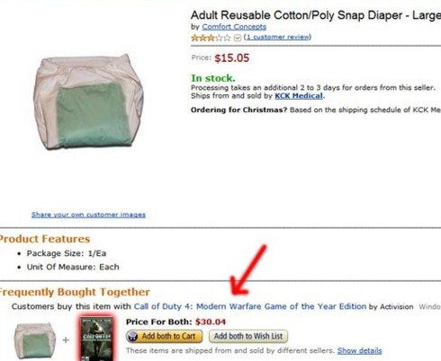 Example of Amazon's related purchases. How revealing...