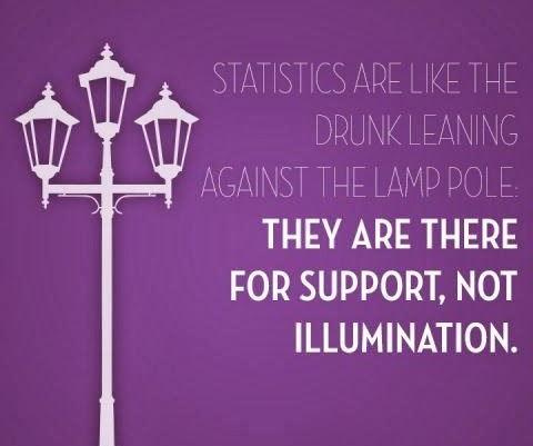 Data is for support, not illumination. Please use responsibly.