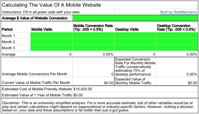 Screenshot of a spreadsheet calculator for determining estimated value of a school's mobile website.