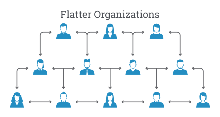 WMX-flatter-organizations-infographics