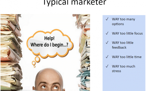 typical marketer for content marketing strategies