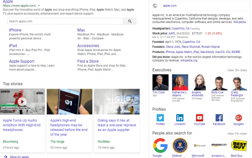 Google adapts to search queries by offering contextual results, important for B2B