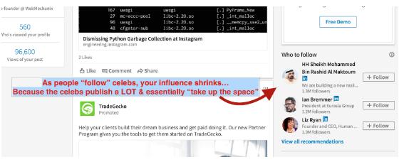 linkedin b2b marketing hacks