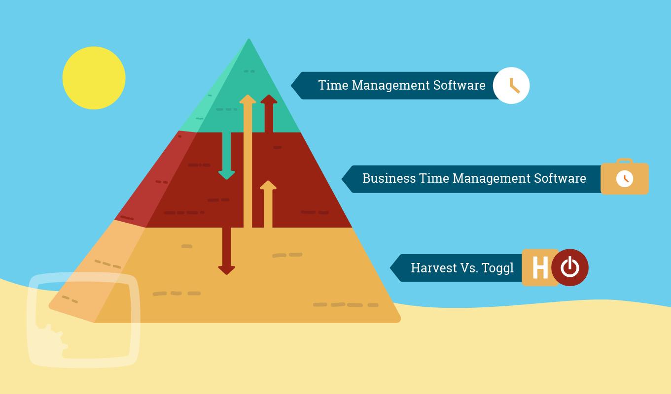 SEO Pyramid example