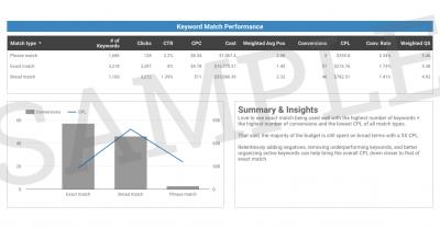 PPC performance analysis