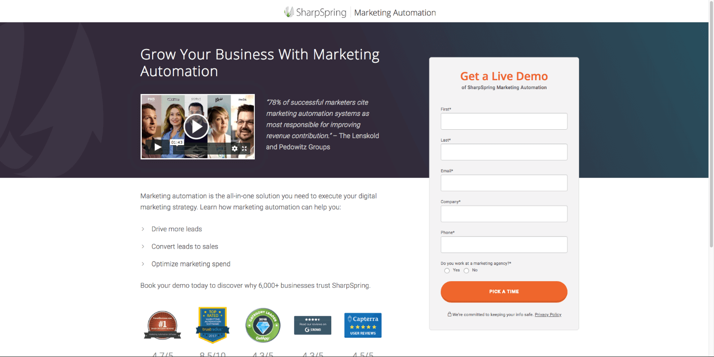 SharpSpring CRO tips for SaaS marketing strategy