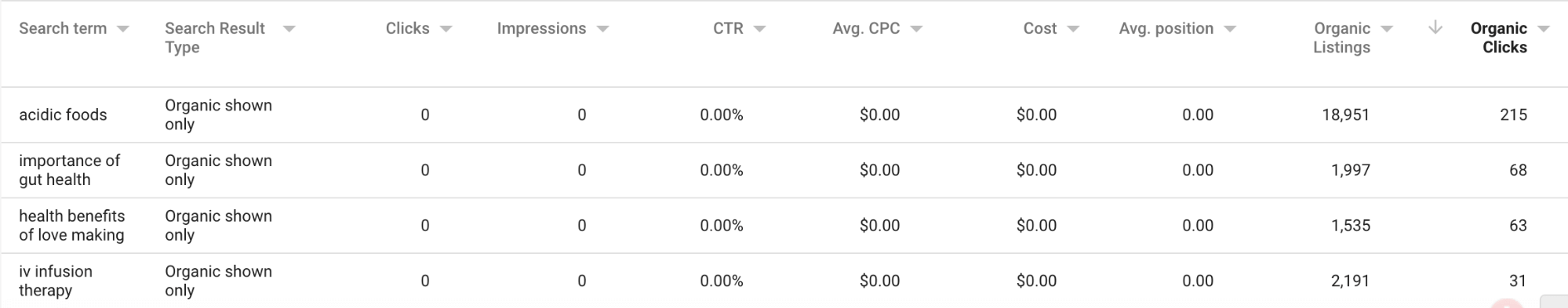 paid and organic report in AdWords