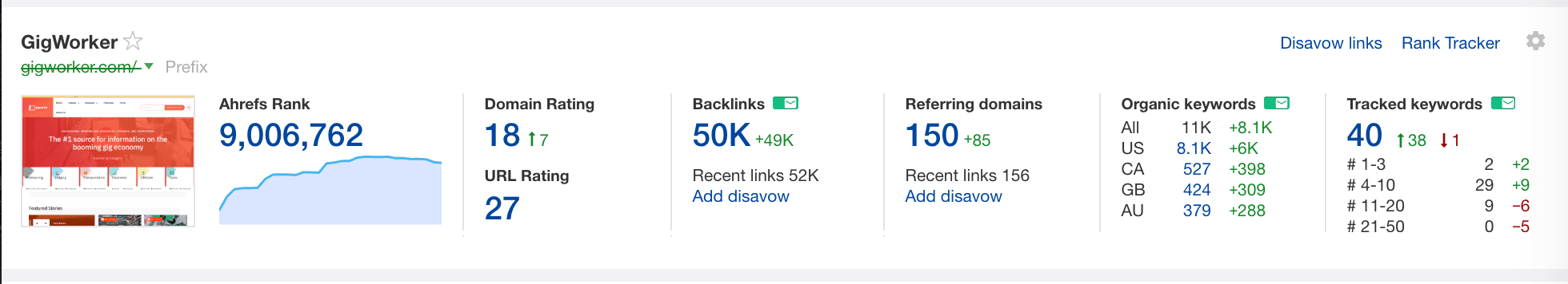 backlink results from content marketing